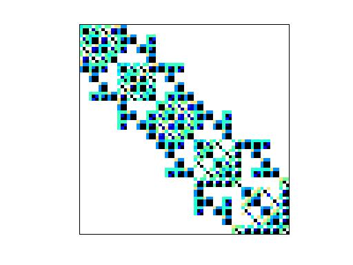 Nonzero Pattern of HB/bcsstk04