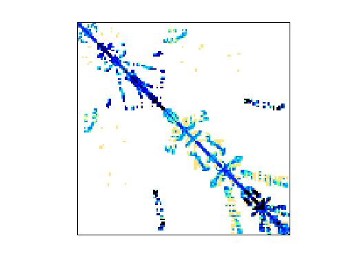 Nonzero Pattern of HB/bcsstk13