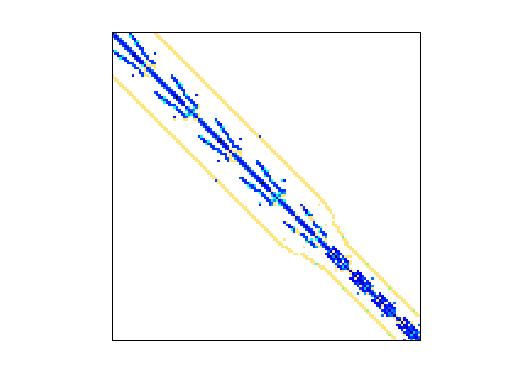 Nonzero Pattern of HB/bcsstk23