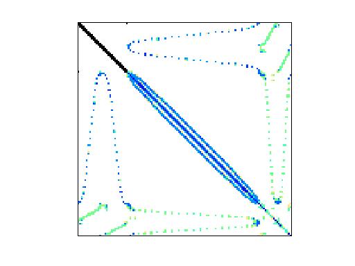 Nonzero Pattern of HB/bcsstk24
