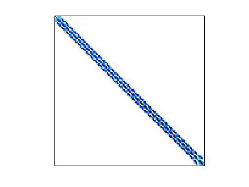 Nonzero Pattern of HB/bcsstk27