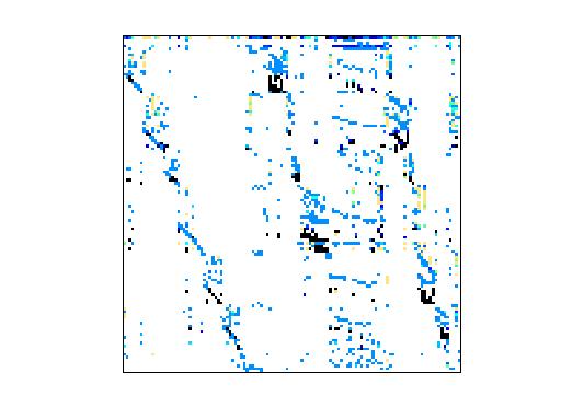 Nonzero Pattern of HB/bp_200