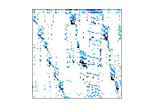 Nonzero Pattern of HB/bp_400