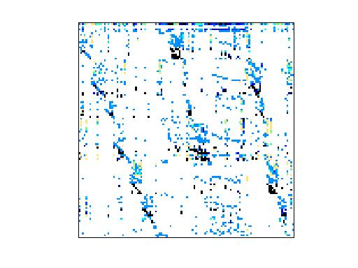 Nonzero Pattern of HB/bp_600