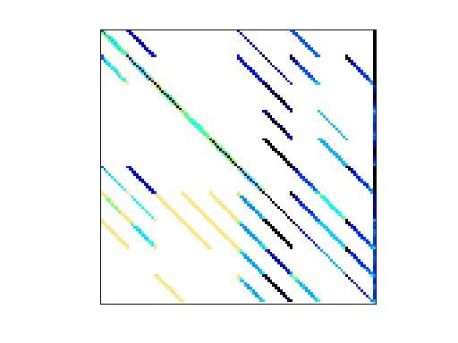 Nonzero Pattern of HB/fs_541_3