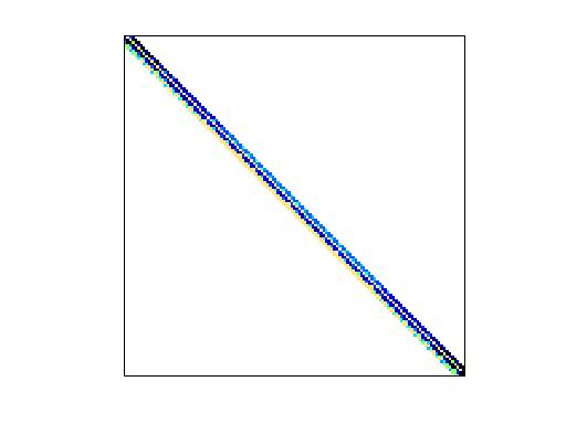 Nonzero Pattern of HB/lnsp3937