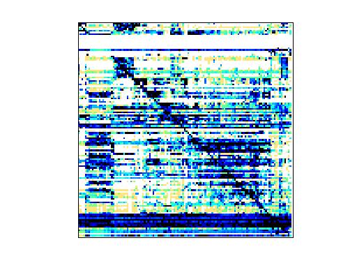 Nonzero Pattern of HB/mbeacxc