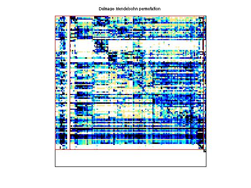 Dulmage-Mendelsohn Permutation of HB/mbeaflw
