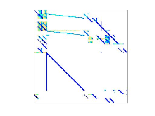 Nonzero Pattern of HB/orani678