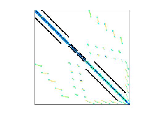 Nonzero Pattern of HB/orsirr_2