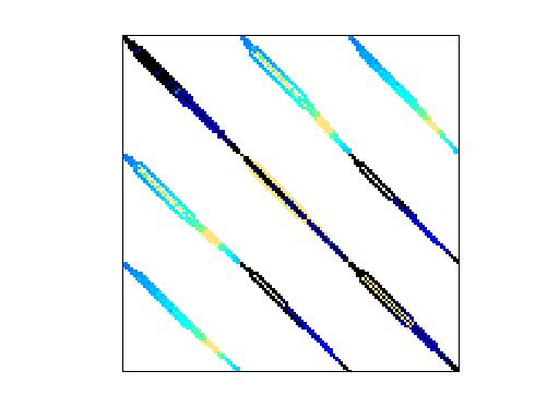 Nonzero Pattern of HB/plat1919