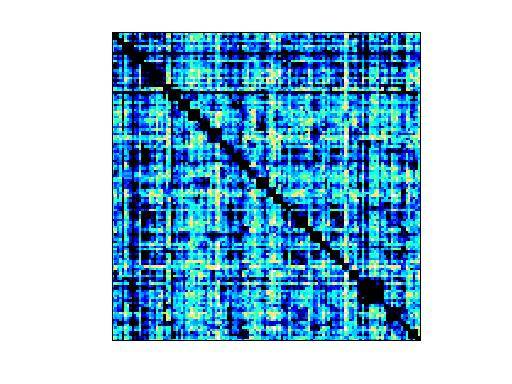 Nonzero Pattern of HB/psmigr_1