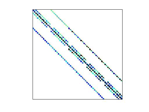 Nonzero Pattern of HB/sherman2