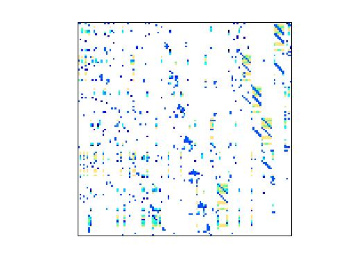 Nonzero Pattern of HB/str_600