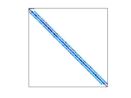 Nonzero Pattern of HB/watt_2