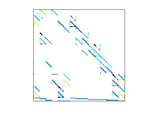 Nonzero Pattern of HB/west0381