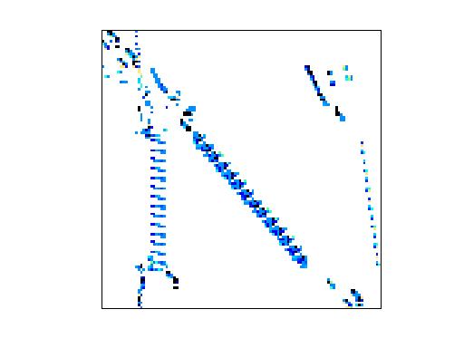 Nonzero Pattern of HB/west0655