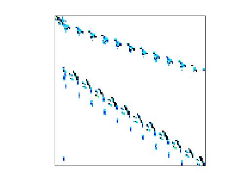 Nonzero Pattern of HB/west1505