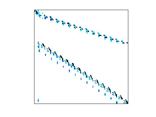 Nonzero Pattern of HB/west2021