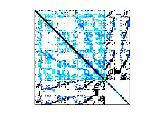 Nonzero Pattern of Hamm/scircuit