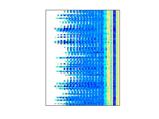 Nonzero Pattern of Harvard_Seismology/JP