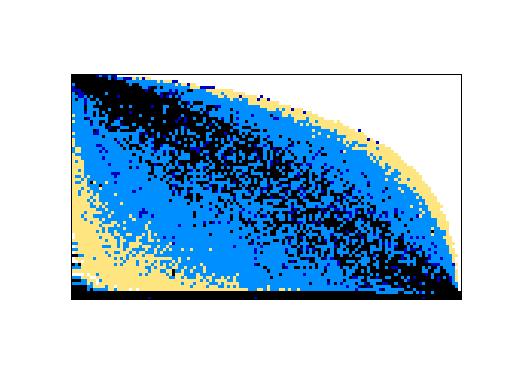 Nonzero Pattern of JGD_GL7d/GL7d21