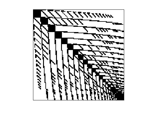 Nonzero Pattern of JGD_SPG/EX5