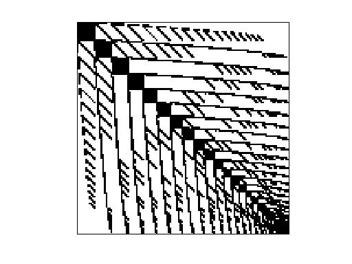 Nonzero Pattern of JGD_SPG/EX6