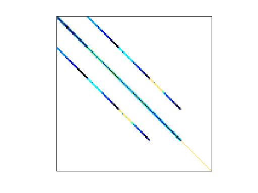 Nonzero Pattern of Janna/CoupCons3D