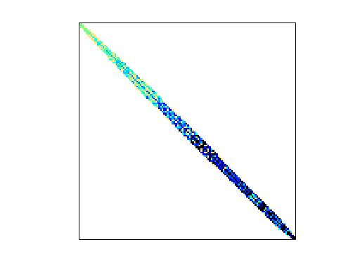 Nonzero Pattern of Janna/Fault_639
