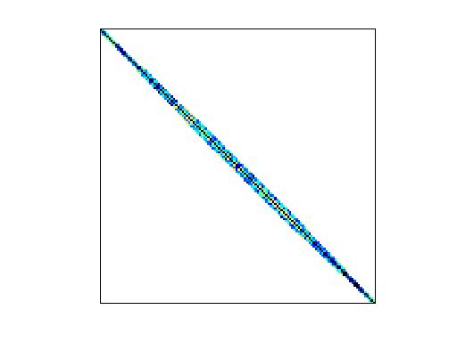 Nonzero Pattern of Janna/Hook_1498