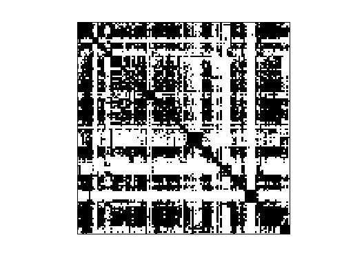 Nonzero Pattern of LAW/eu-2005