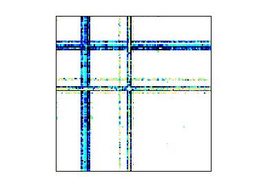 Nonzero Pattern of MAWI/mawi_201512020000