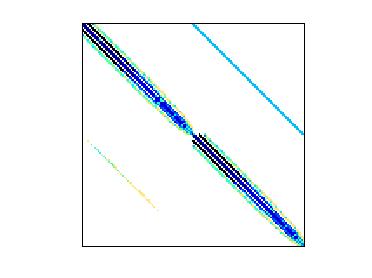 Nonzero Pattern of Martin/marine1