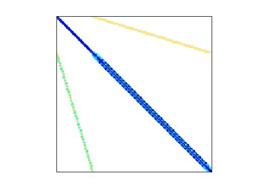 Nonzero Pattern of Meng/iChem_Jacobian