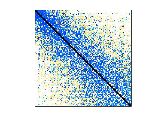 Nonzero Pattern of ND/nd24k