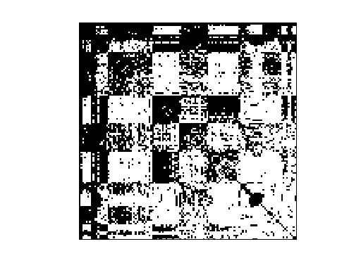 Nonzero Pattern of Newman/as-22july06