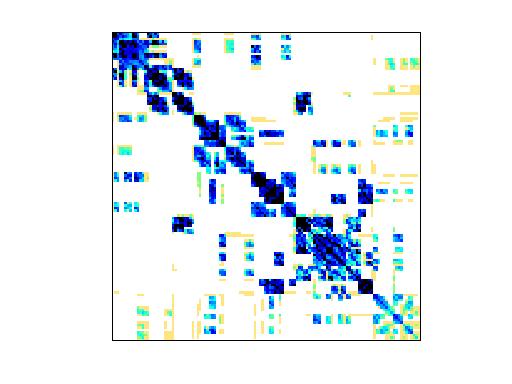 Nonzero Pattern of Norris/heart2