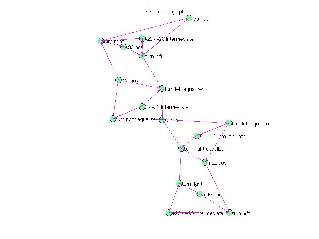 3D Graph Plot of Pajek/GD01_b