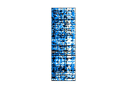 Nonzero Pattern of Pajek/WorldCities