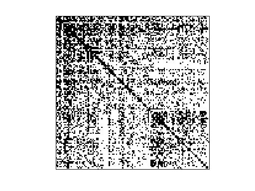 Nonzero Pattern of Pajek/yeast