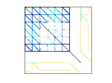 Nonzero Pattern of Precima/analytics