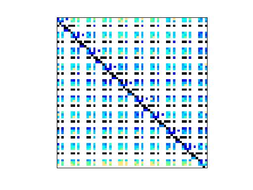 Nonzero Pattern of Rommes/ww_36_pmec_36