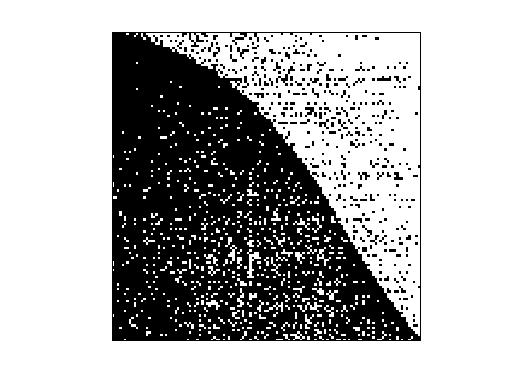 Nonzero Pattern of SNAP/p2p-Gnutella04