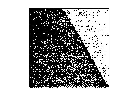 Nonzero Pattern of SNAP/p2p-Gnutella05