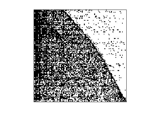 Nonzero Pattern of SNAP/p2p-Gnutella08