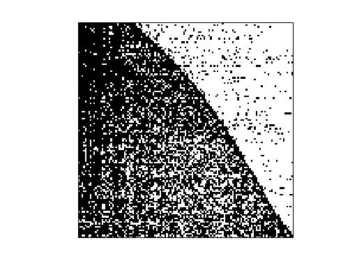Nonzero Pattern of SNAP/p2p-Gnutella09