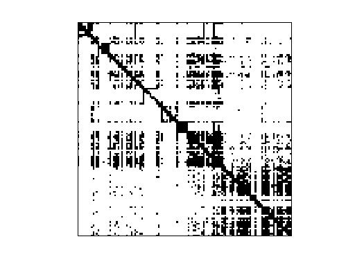 Nonzero Pattern of SNAP/web-BerkStan