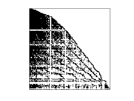 Nonzero Pattern of SNAP/web-NotreDame