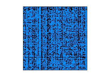 Nonzero Pattern of SNAP/wiki-RfA